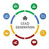Off Market Lead Generation