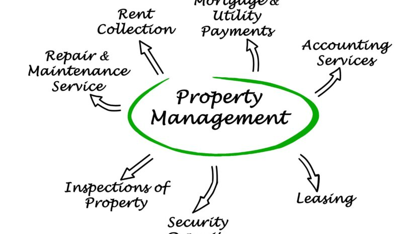 what property management do